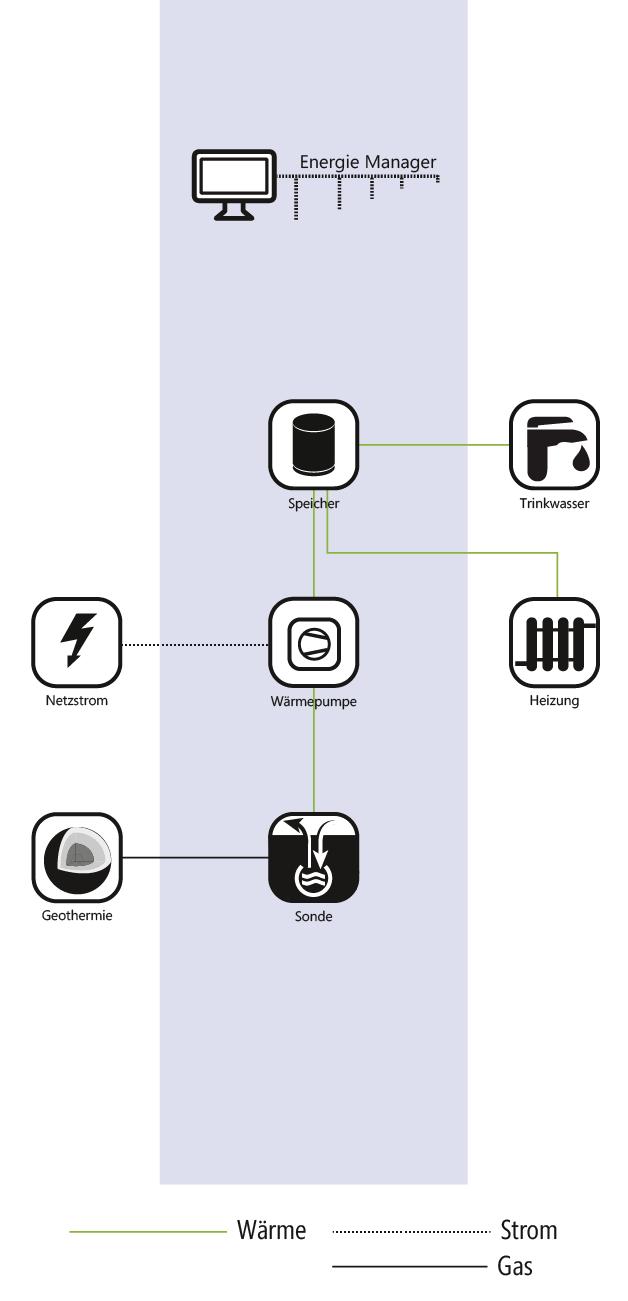 Anlagenplan vom Haus der Bildung und Technologie in Schwedt
